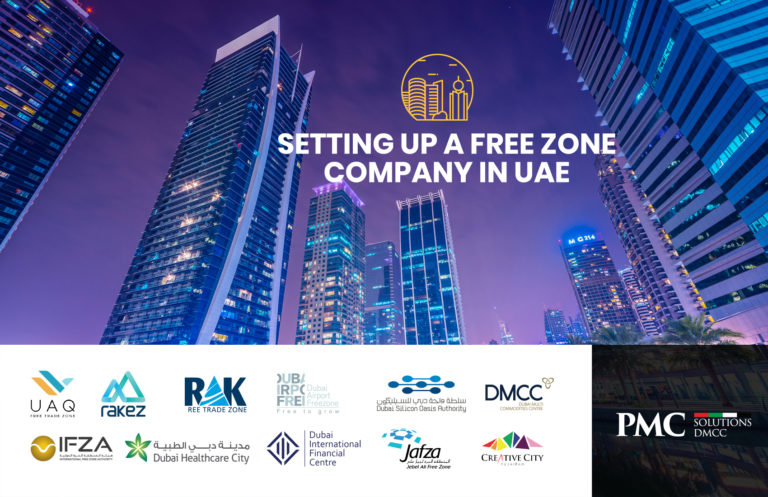 Setting up in a Free Zone Company in UAE
