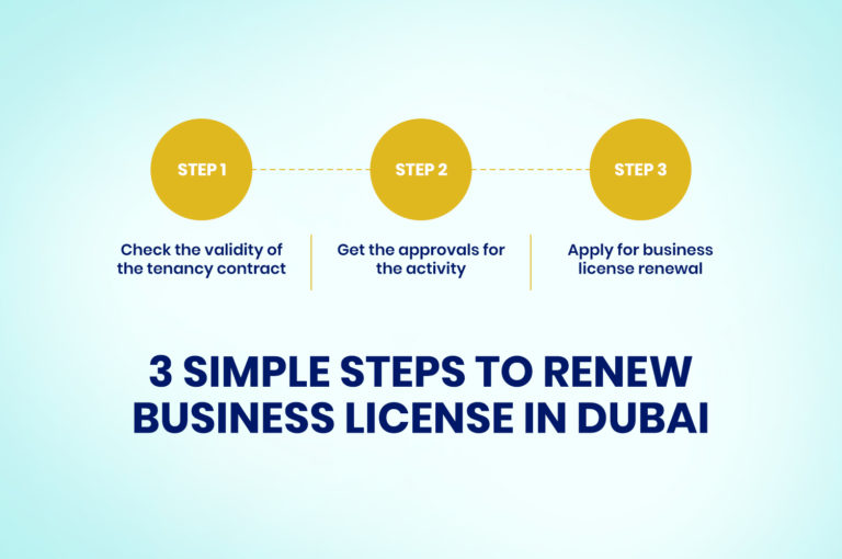 3 Simple Steps to Renew Business License in Dubai
